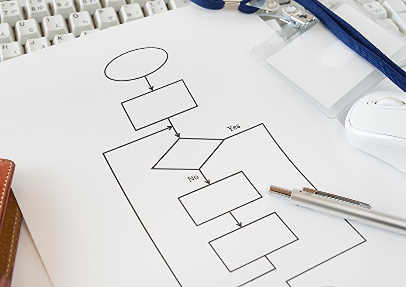 業務プロセスの効率化とは?改善できない原因や必要なポイントを解説